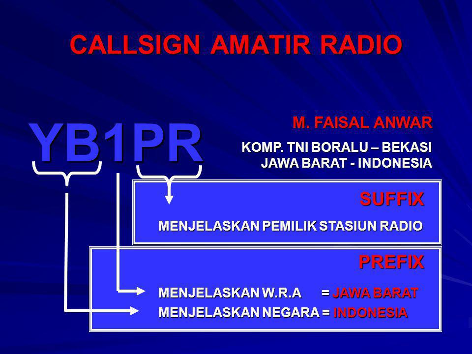 YB1PR CALLSIGN AMATIR RADIO SUFFIX PREFIX M. FAISAL ANWAR