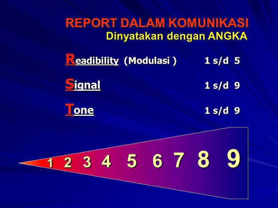 Readibility (Modulasi ) 1 s/d 5 Signal 1 s/d 9 Tone 1 s/d 9
