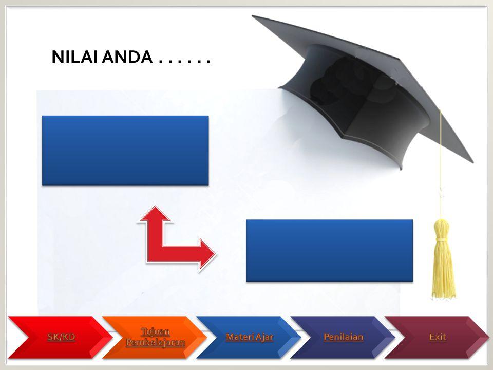 NILAI ANDA . . . . . . SK/KD Tujuan Pembelajaran Materi Ajar Penilaian