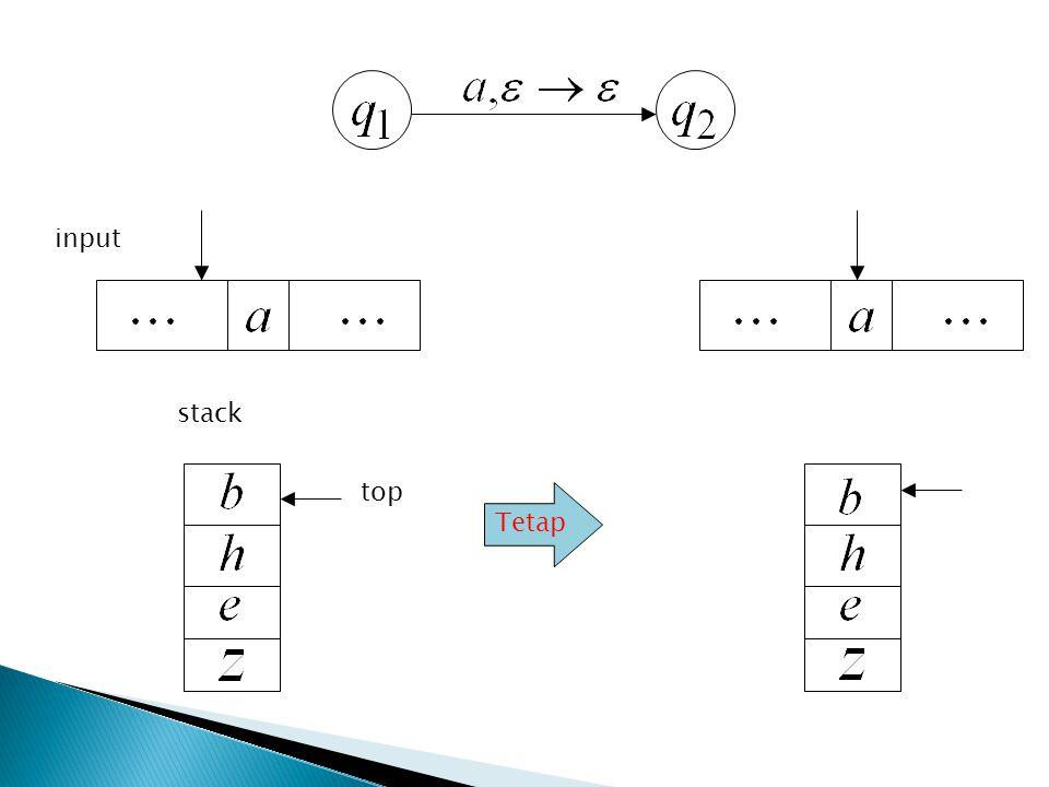 input stack top Tetap