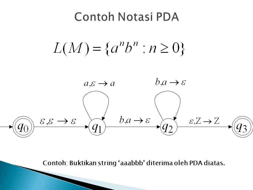 Contoh Notasi PDA Contoh: Buktikan string 'aaabbb' diterima oleh PDA diatas.