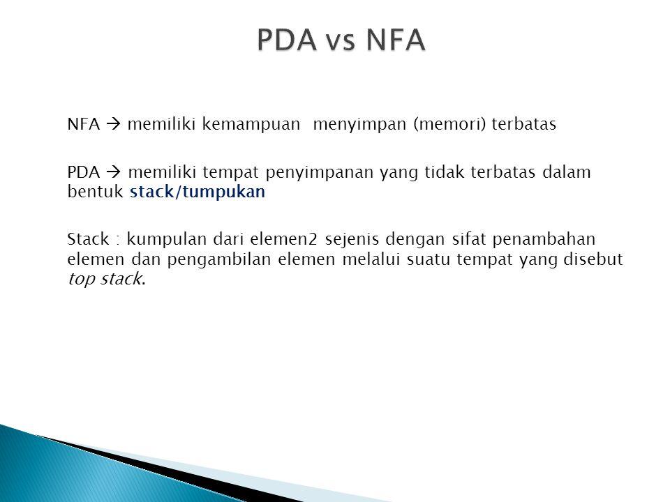 PDA vs NFA NFA  memiliki kemampuan menyimpan (memori) terbatas