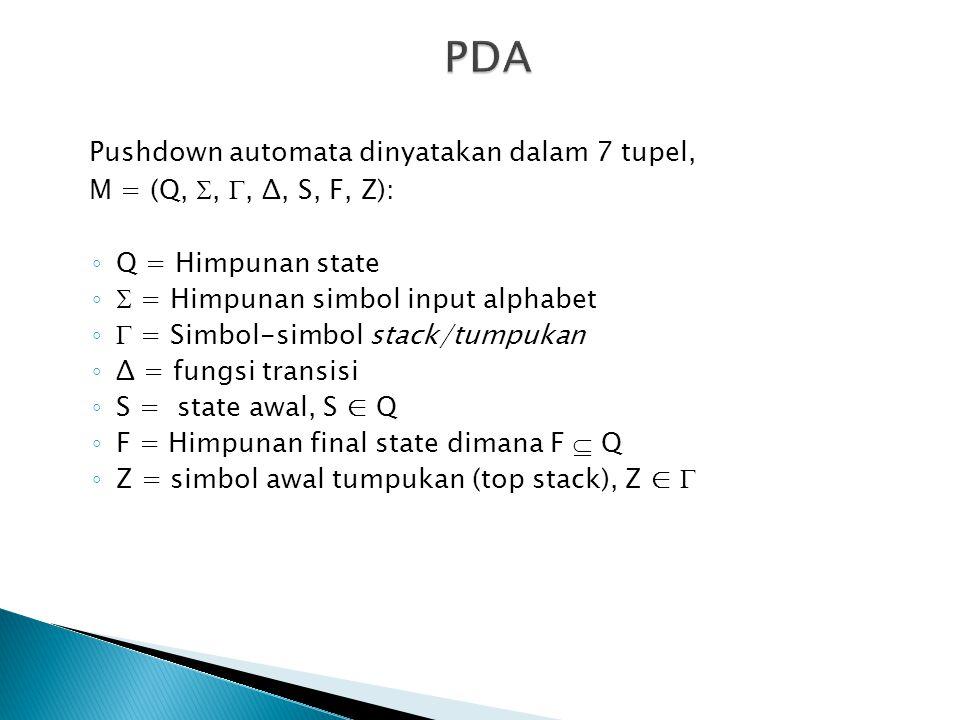 PDA Pushdown automata dinyatakan dalam 7 tupel,