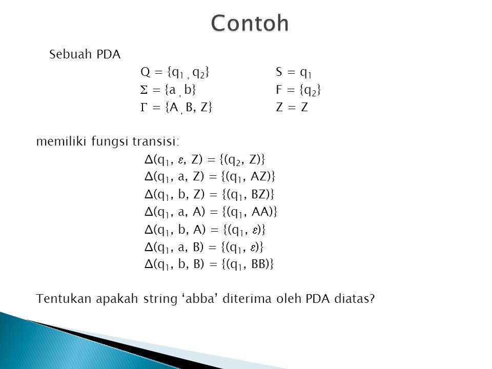 Contoh Sebuah PDA Q = {q1 , q2} S = q1  = {a , b} F = {q2}