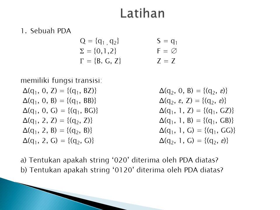 Latihan 1. Sebuah PDA Q = {q1 , q2} S = q1  = {0,1,2} F = ∅