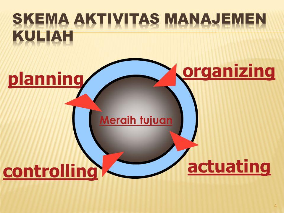 Skema Aktivitas Manajemen kuliah
