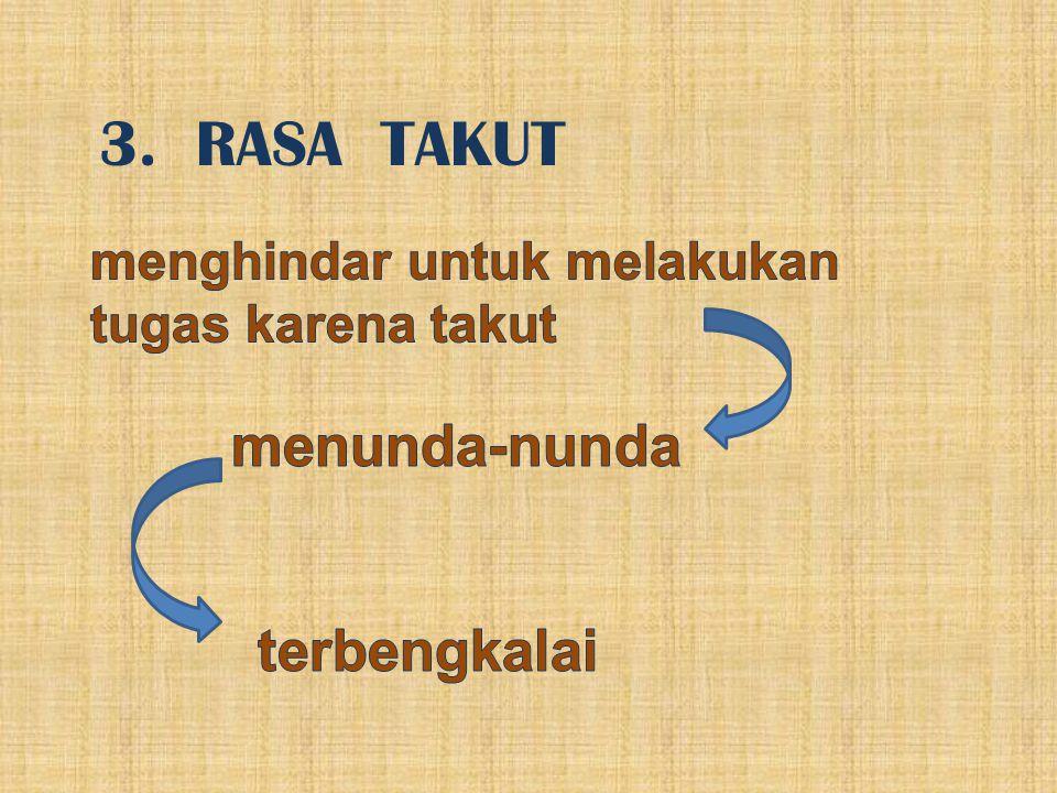3. RASA TAKUT menunda-nunda terbengkalai menghindar untuk melakukan