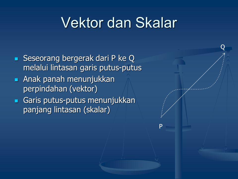 Vektor dan Skalar Q. Seseorang bergerak dari P ke Q melalui lintasan garis putus-putus. Anak panah menunjukkan perpindahan (vektor)