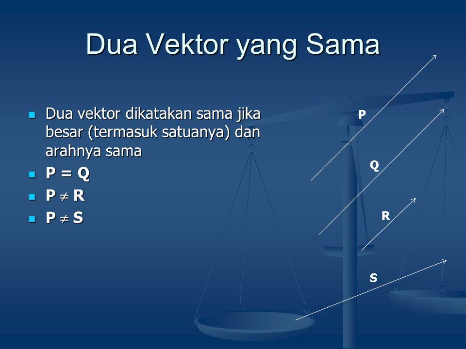 Dua Vektor yang Sama Dua vektor dikatakan sama jika besar (termasuk satuanya) dan arahnya sama. P = Q.