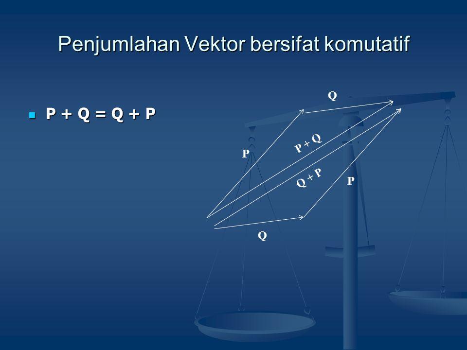 Penjumlahan Vektor bersifat komutatif