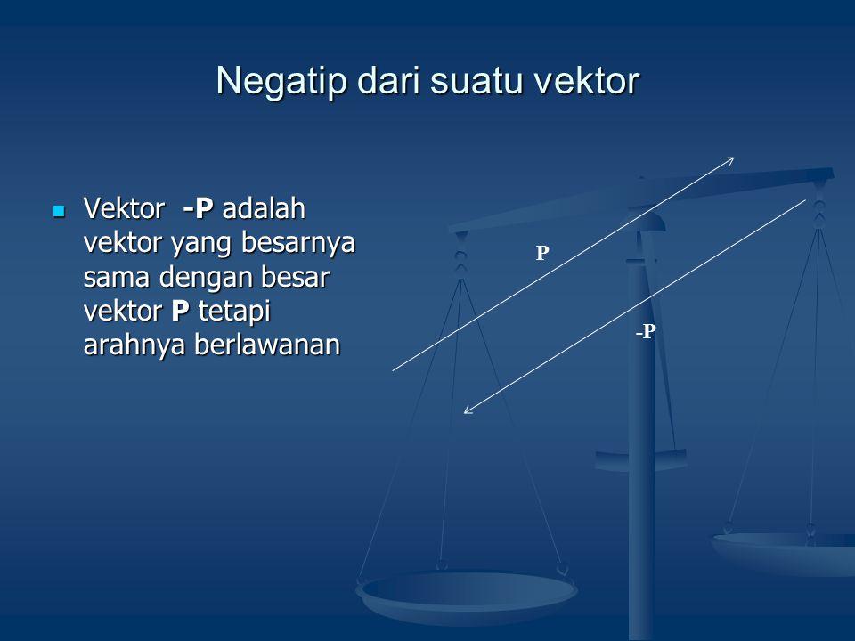 Negatip dari suatu vektor