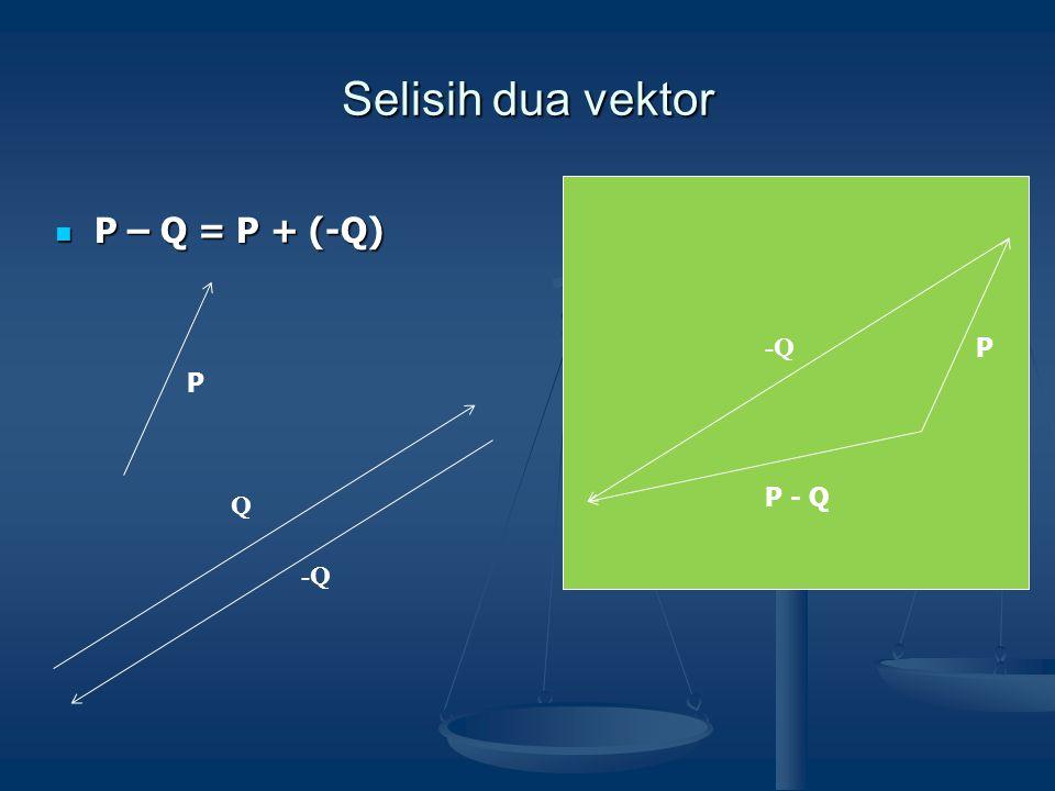 Selisih dua vektor P – Q = P + (-Q) -Q P P - Q P Q -Q