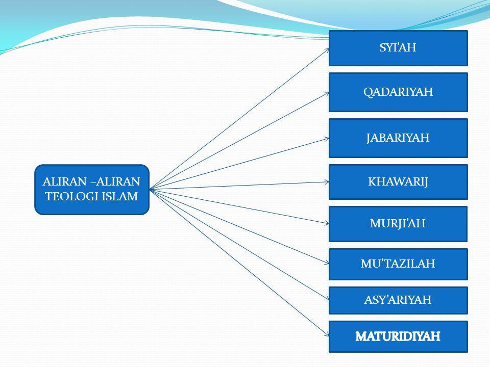 ALIRAN –ALIRAN TEOLOGI ISLAM