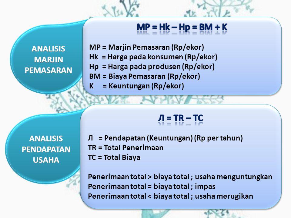 MP = Hk – Hp = BM + K Л = TR – TC ANALISIS MARJIN PEMASARAN ANALISIS