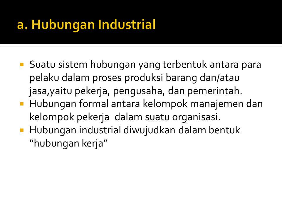 a. Hubungan Industrial