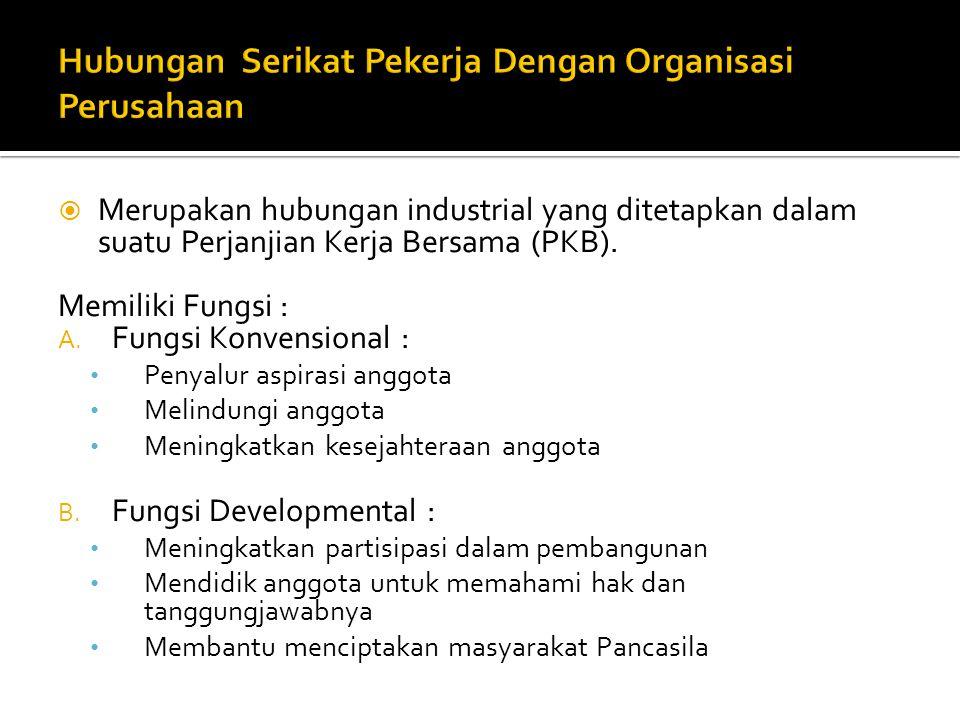 Hubungan Serikat Pekerja Dengan Organisasi Perusahaan