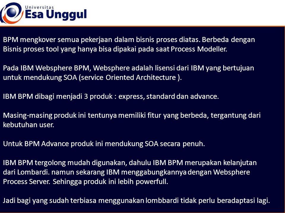 BPM mengkover semua pekerjaan dalam bisnis proses diatas