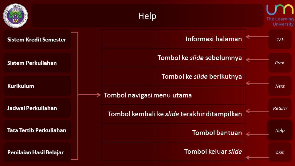 Help Informasi halaman Tombol ke slide sebelumnya