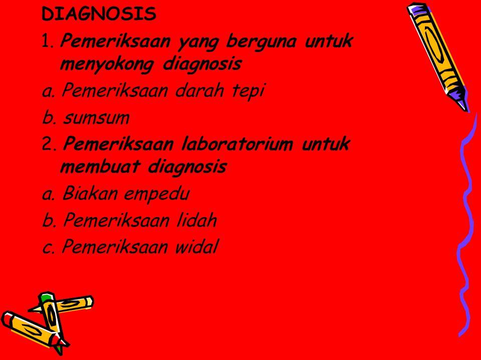 DIAGNOSIS 1. Pemeriksaan yang berguna untuk menyokong diagnosis a