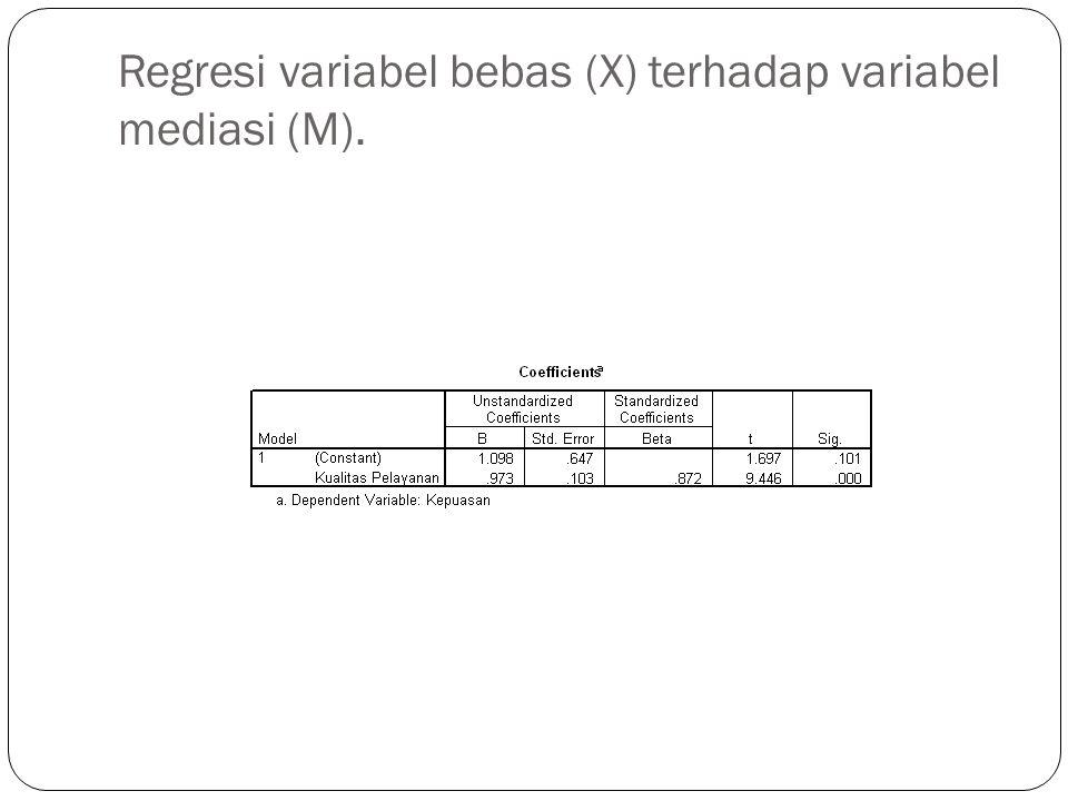 Regresi variabel bebas (X) terhadap variabel mediasi (M).