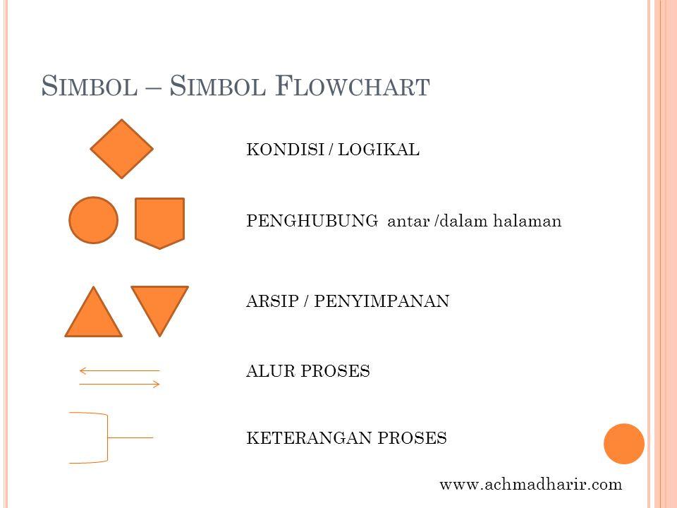 Simbol – Simbol Flowchart