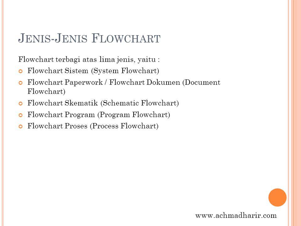 Jenis-Jenis Flowchart