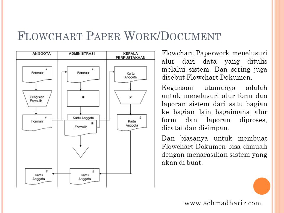 Flowchart Paper Work/Document