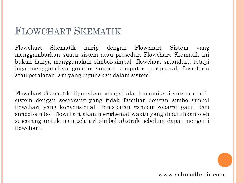 Flowchart Skematik www.achmadharir.com