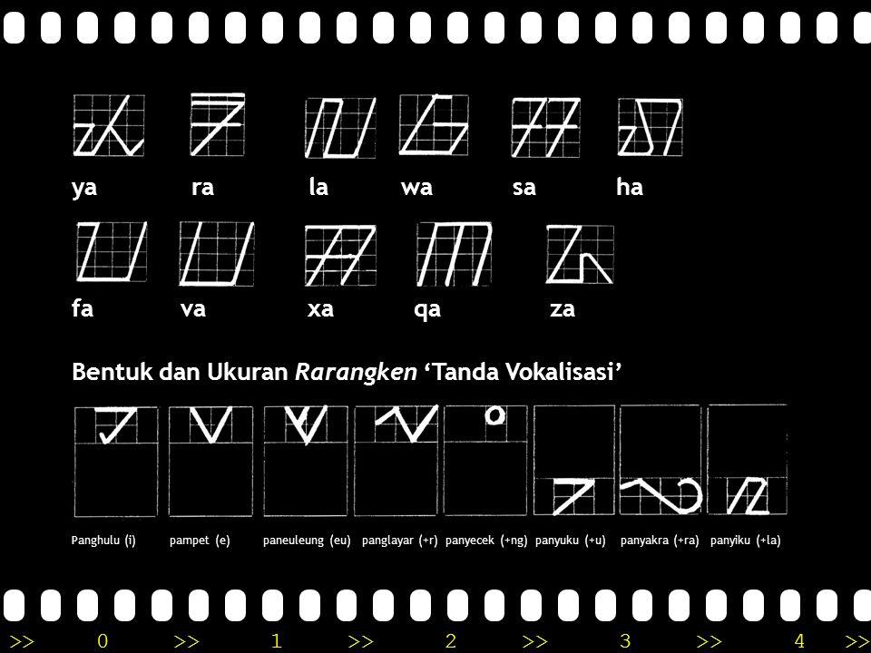 Bentuk dan Ukuran Rarangken 'Tanda Vokalisasi'