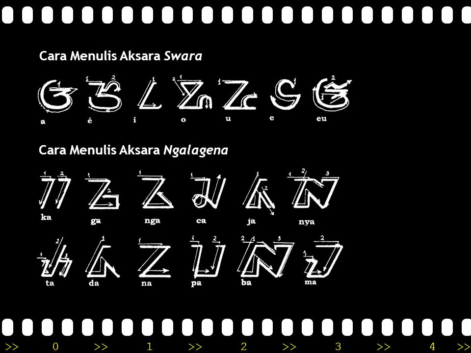 Cara Menulis Aksara Swara