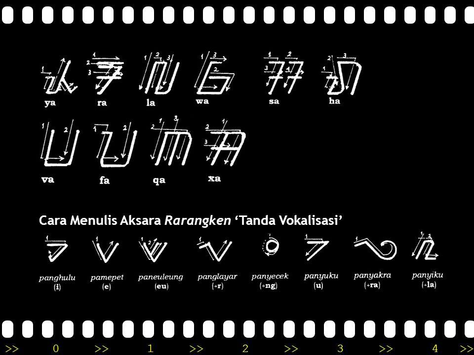 Cara Menulis Aksara Rarangken 'Tanda Vokalisasi'