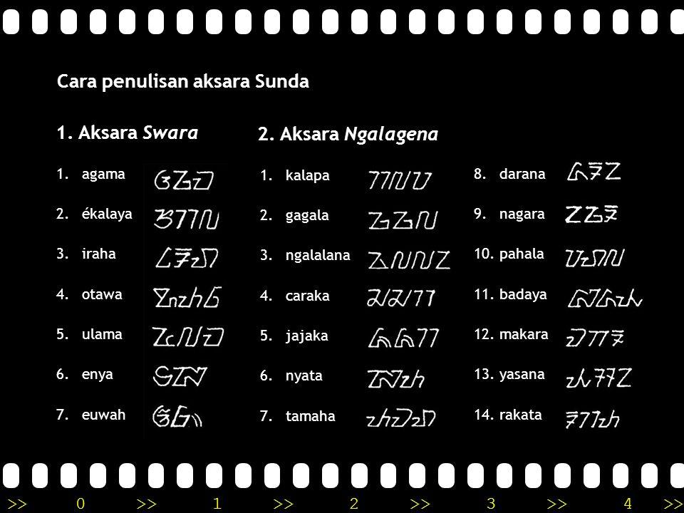 Cara penulisan aksara Sunda