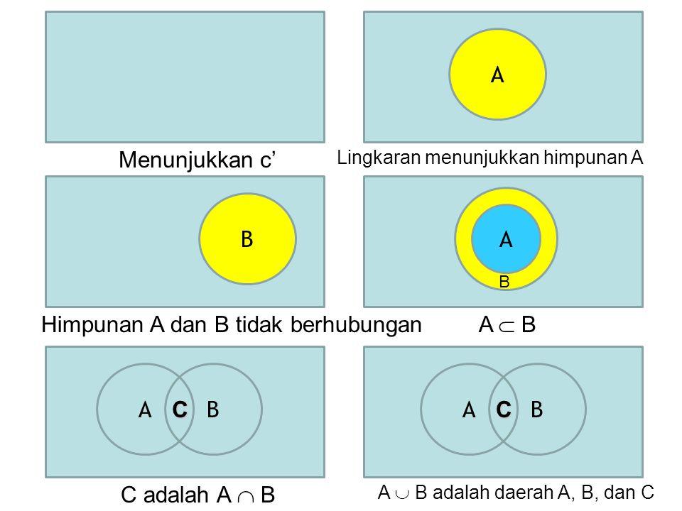 Himpunan A dan B tidak berhubungan A  B