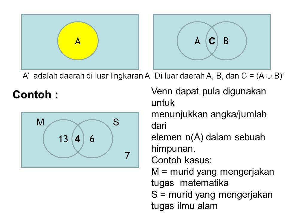 Contoh : B A C 6 13 4 M S 7 Venn dapat pula digunakan untuk