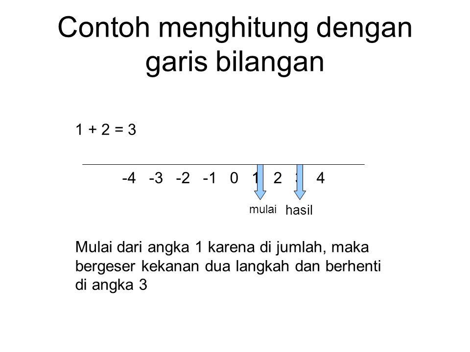 Contoh menghitung dengan garis bilangan