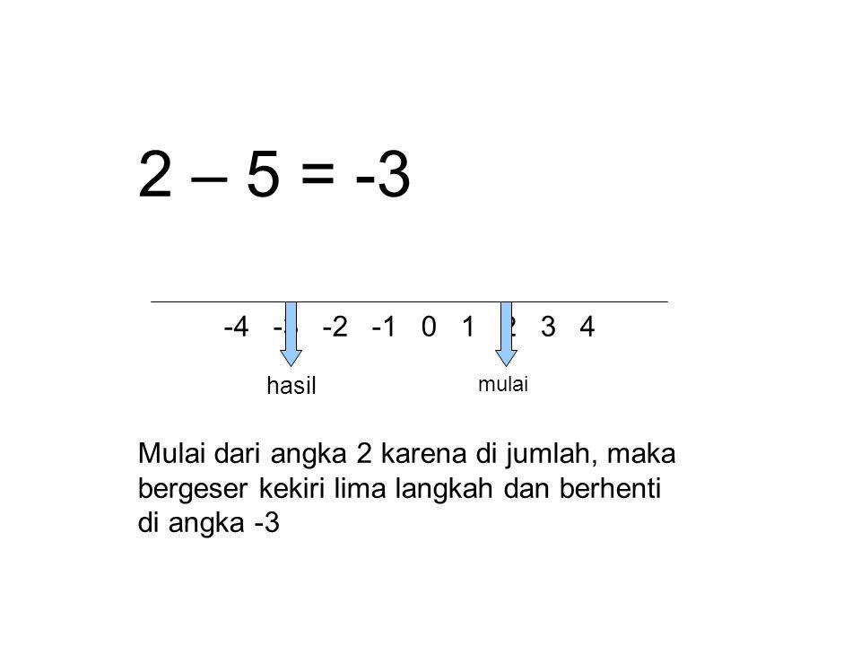 2 – 5 = -3 -4 -3 -2 -1 0 1 2 3 4. hasil. mulai. Mulai dari angka 2 karena di jumlah, maka.
