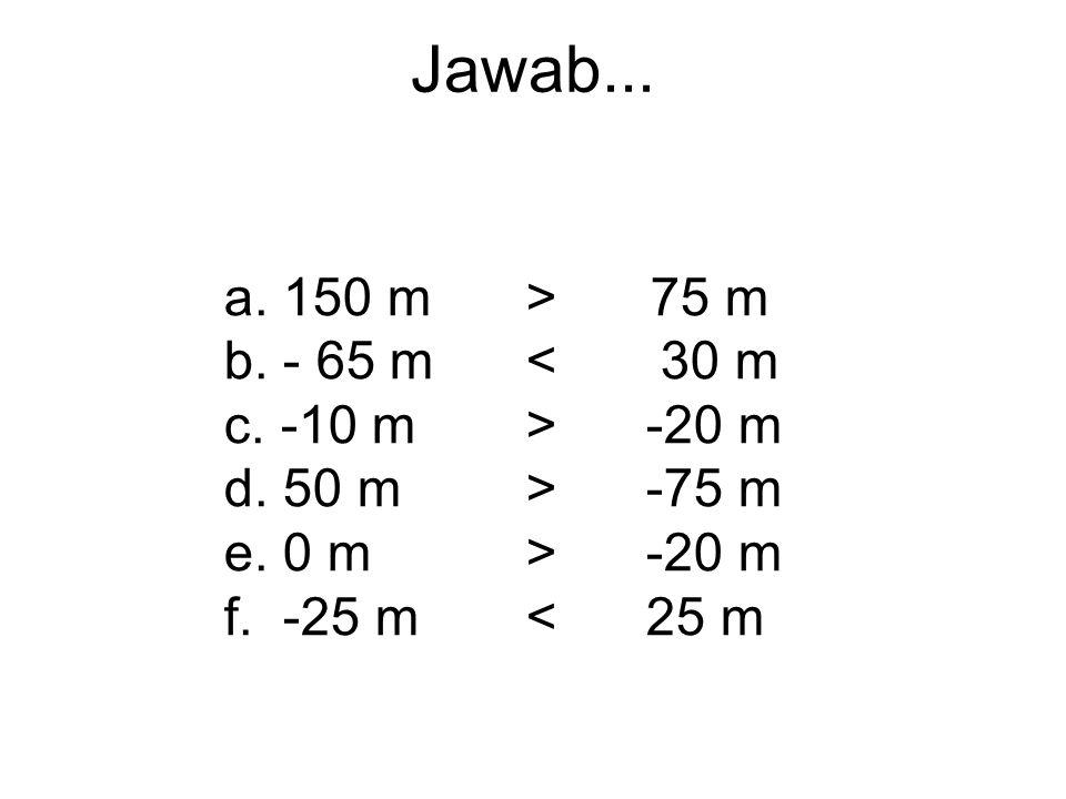 Jawab... a. 150 m > 75 m b. - 65 m < 30 m c. -10 m > -20 m