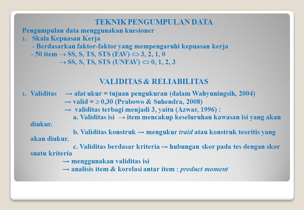TEKNIK PENGUMPULAN DATA VALIDITAS & RELIABILITAS