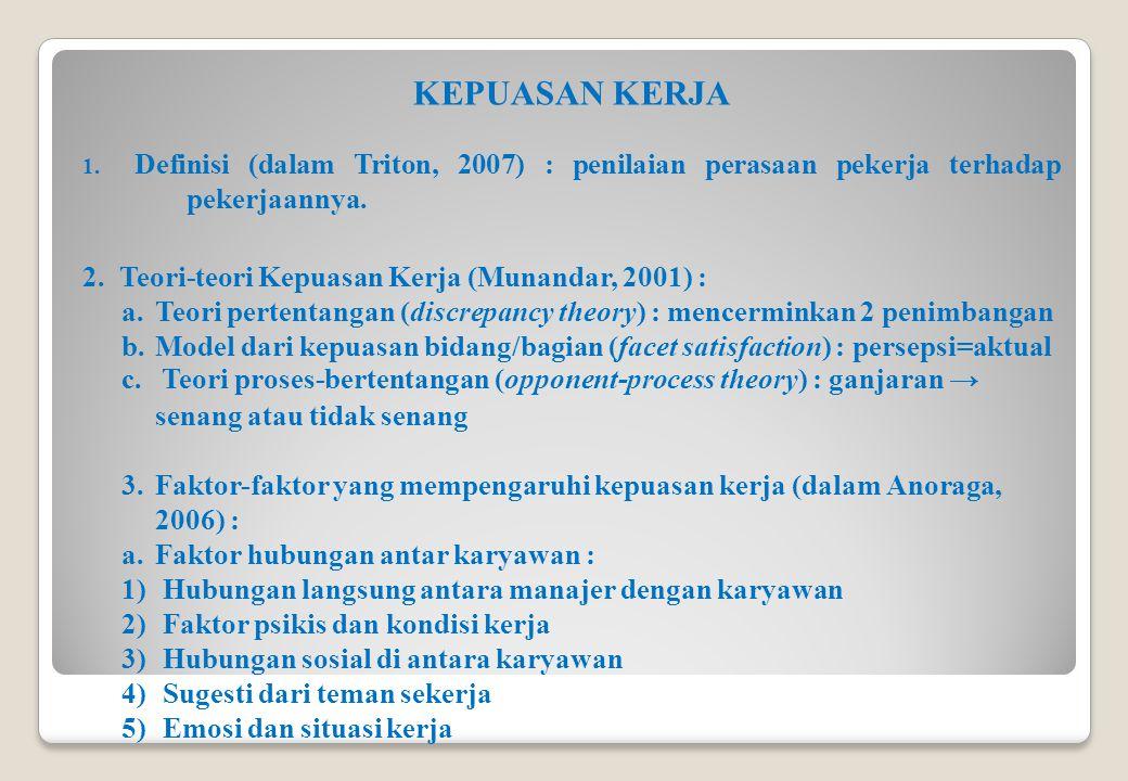 KEPUASAN KERJA Definisi (dalam Triton, 2007) : penilaian perasaan pekerja terhadap pekerjaannya. 2. Teori-teori Kepuasan Kerja (Munandar, 2001) :