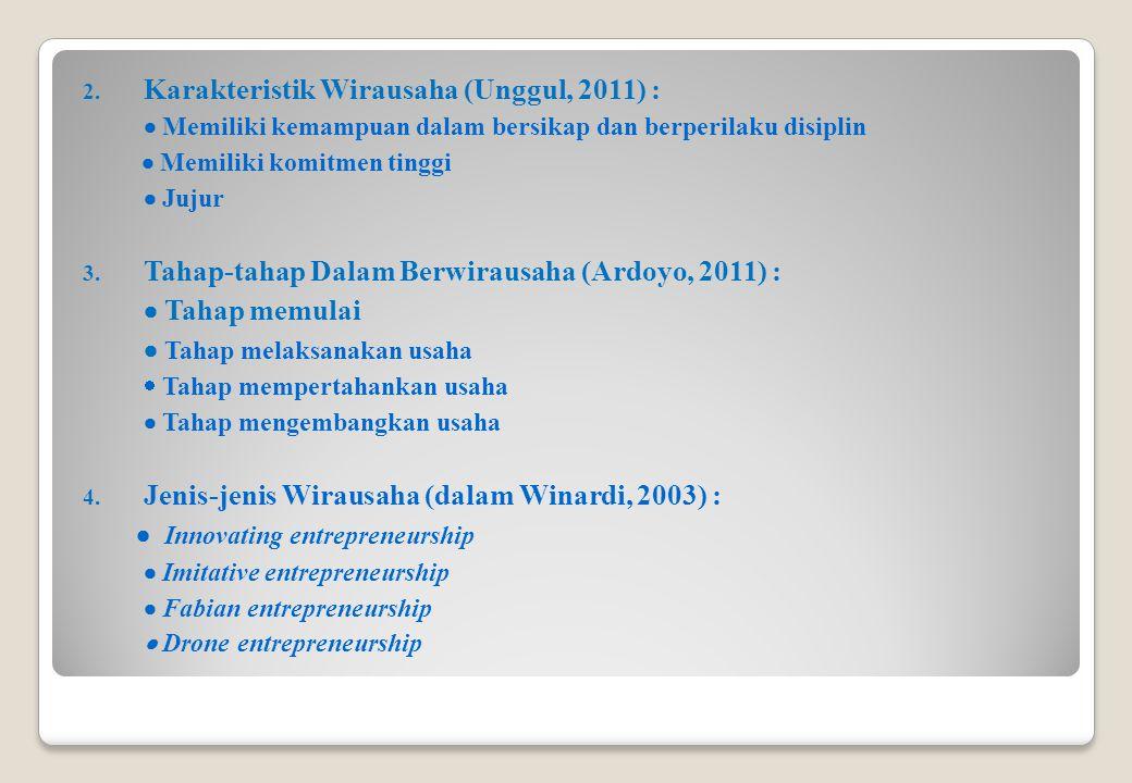 Karakteristik Wirausaha (Unggul, 2011) :