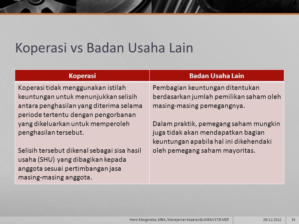 Koperasi vs Badan Usaha Lain