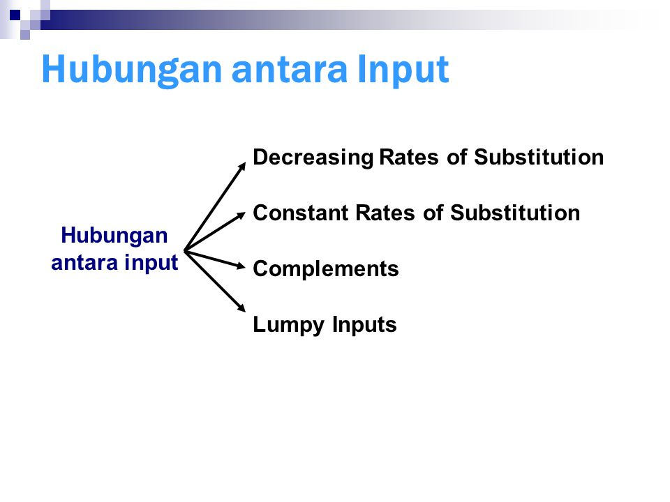 Hubungan antara Input Decreasing Rates of Substitution