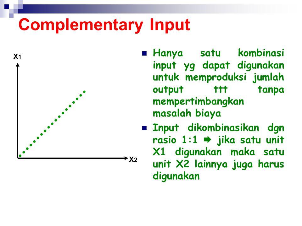 Complementary Input Hanya satu kombinasi input yg dapat digunakan untuk memproduksi jumlah output ttt tanpa mempertimbangkan masalah biaya.