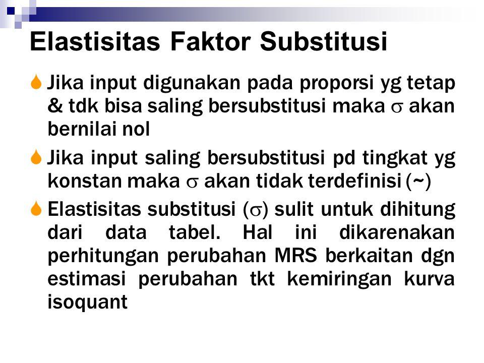 Elastisitas Faktor Substitusi