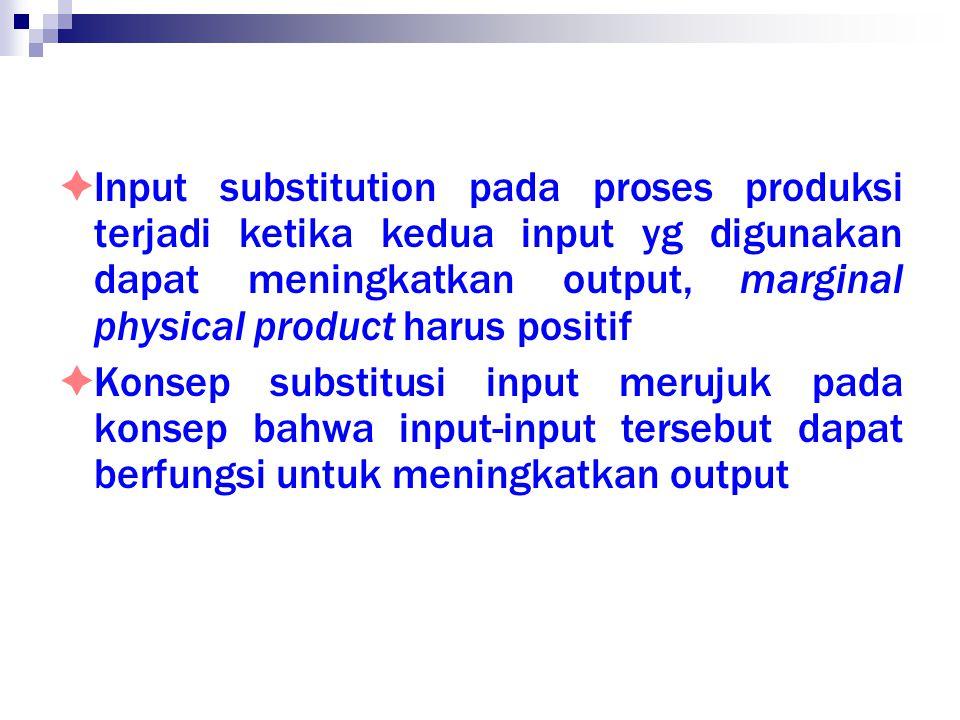 Input substitution pada proses produksi terjadi ketika kedua input yg digunakan dapat meningkatkan output, marginal physical product harus positif
