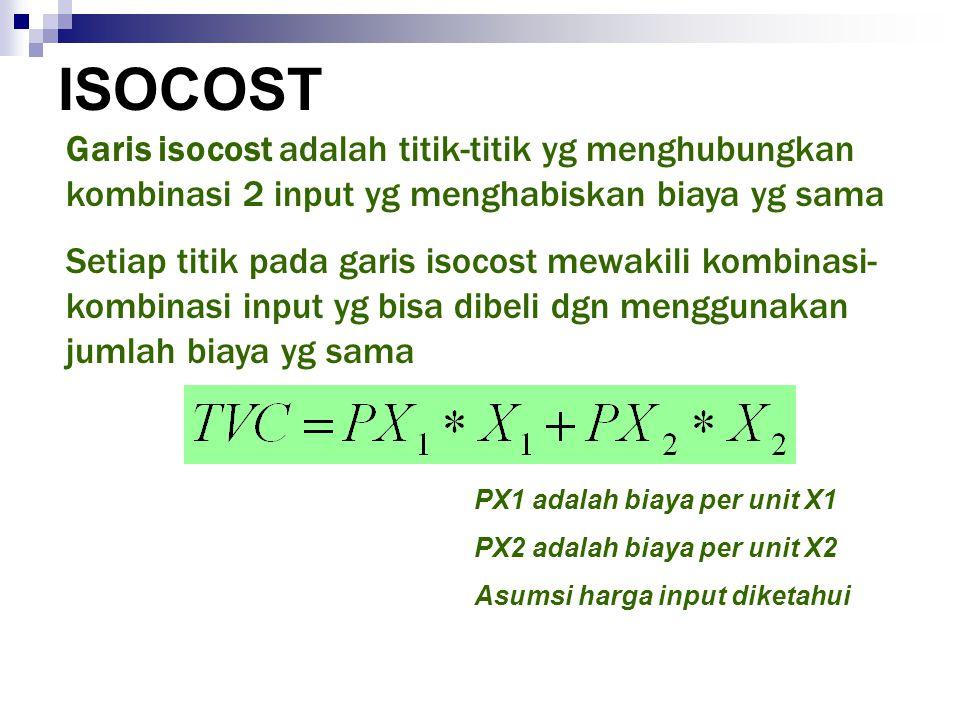 ISOCOST Garis isocost adalah titik-titik yg menghubungkan kombinasi 2 input yg menghabiskan biaya yg sama.
