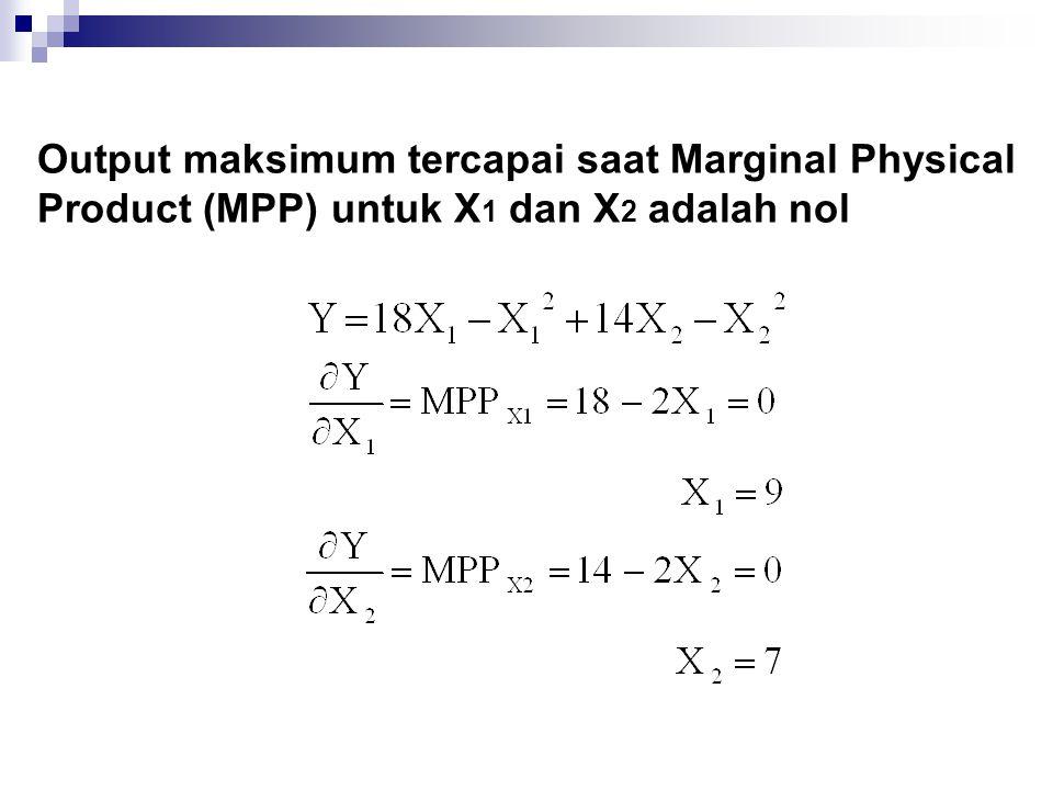 Output maksimum tercapai saat Marginal Physical Product (MPP) untuk X1 dan X2 adalah nol