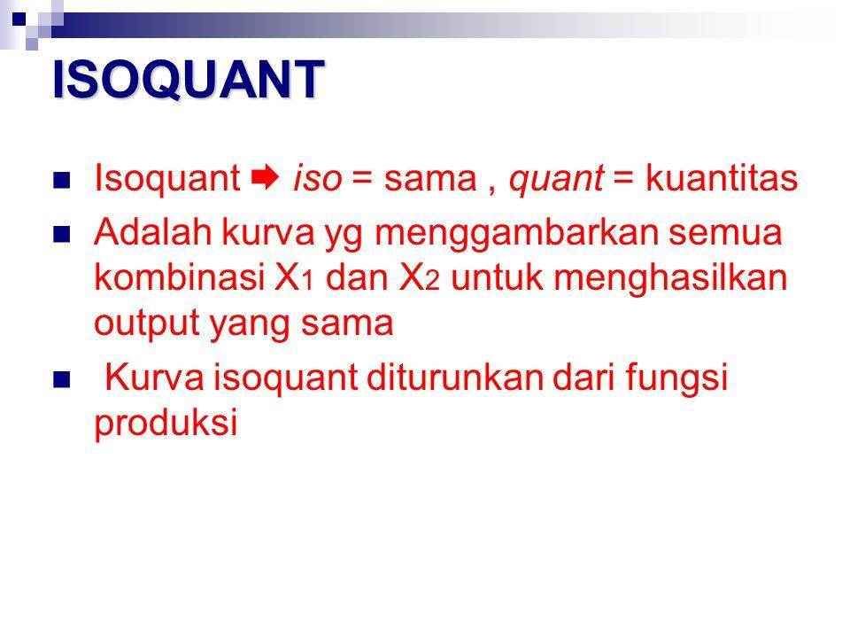 ISOQUANT Isoquant  iso = sama , quant = kuantitas
