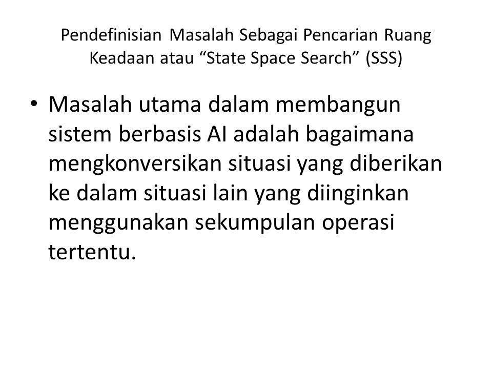 Pendefinisian Masalah Sebagai Pencarian Ruang Keadaan atau State Space Search (SSS)