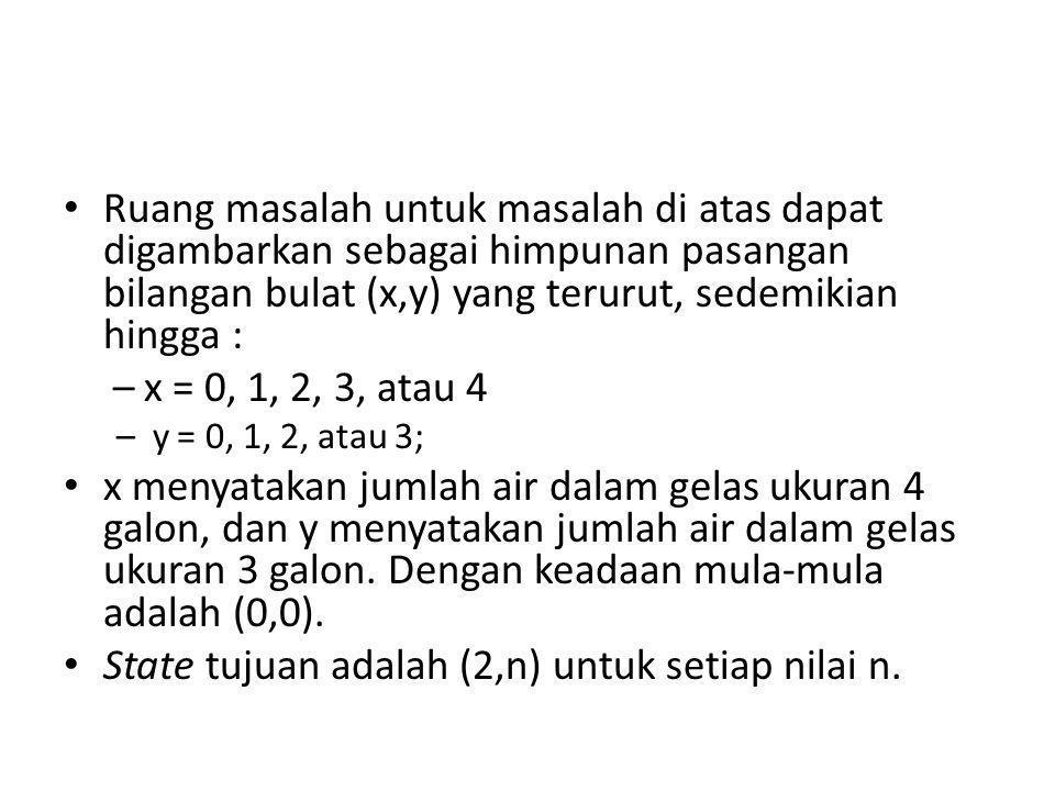 State tujuan adalah (2,n) untuk setiap nilai n.
